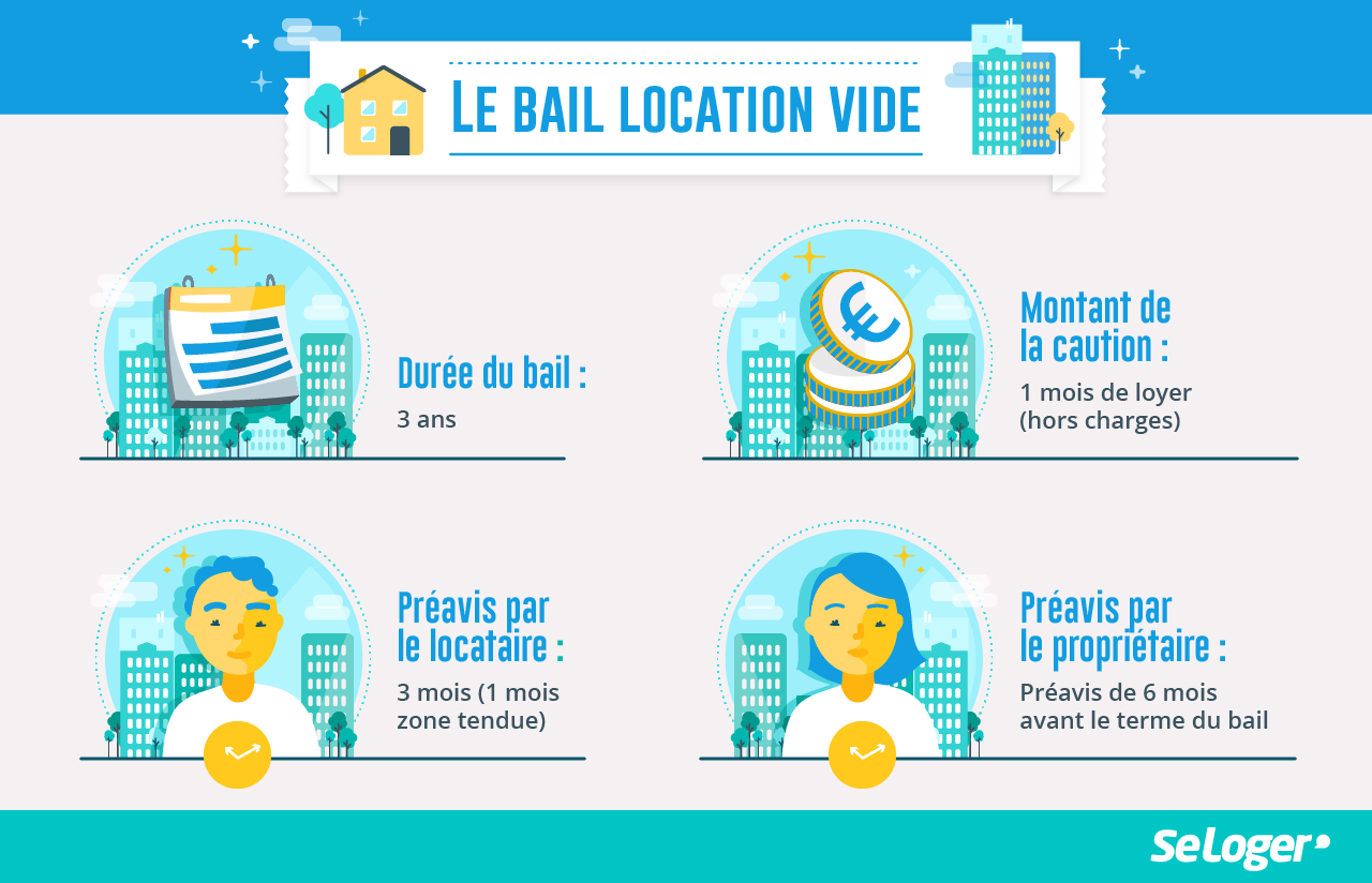 bail location vide